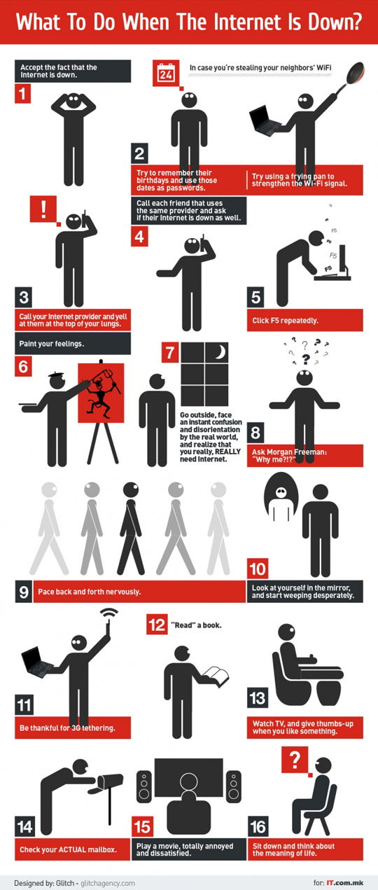 what to do when the internet is down Infográfico: o quê fazer quando a Internet cai?